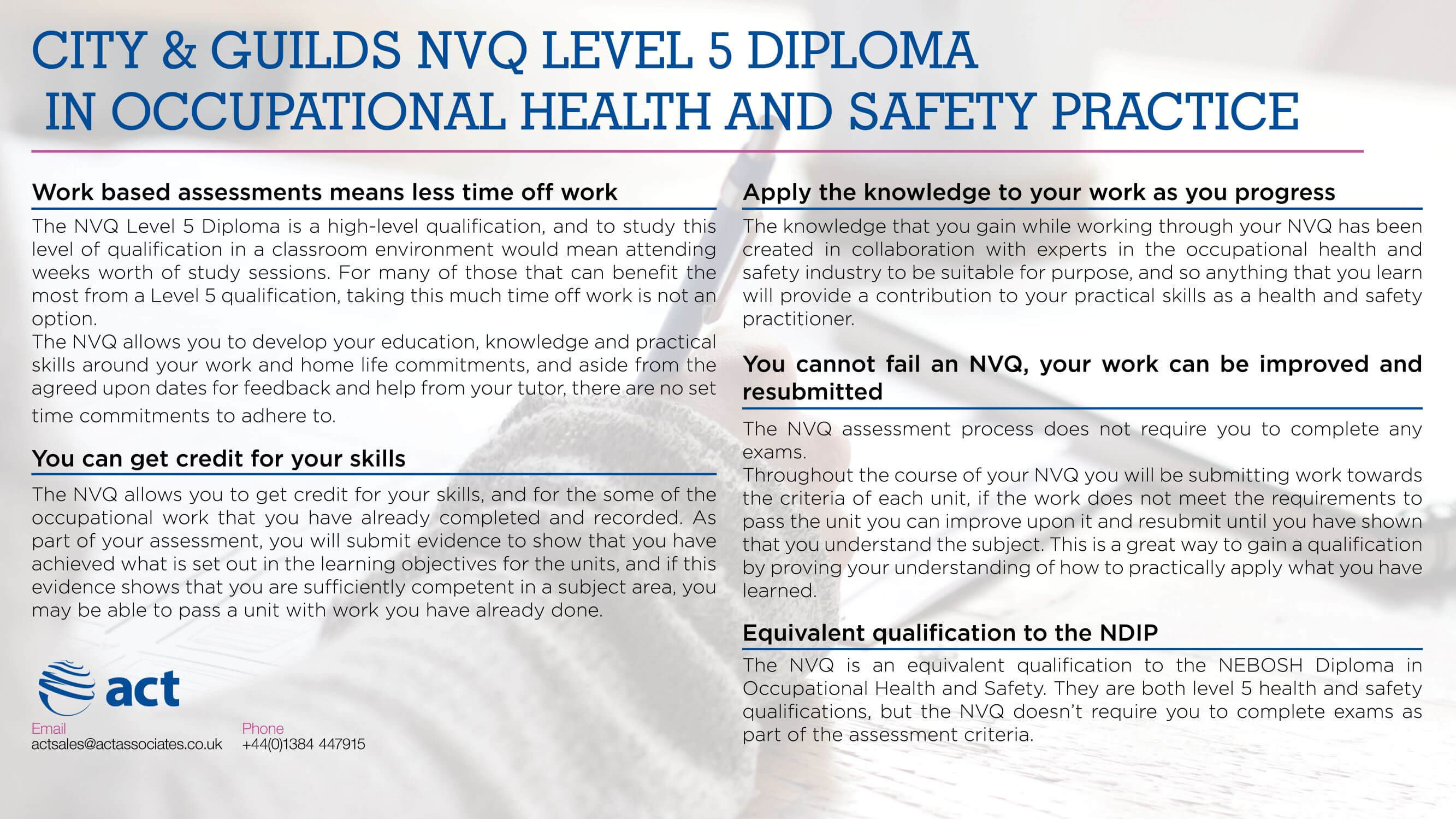NVQ Infographic